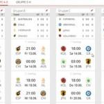 Fussball WM 2014 Spielplan und Resultate